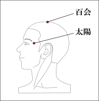 頭痛に効くツボ-百会-太陽